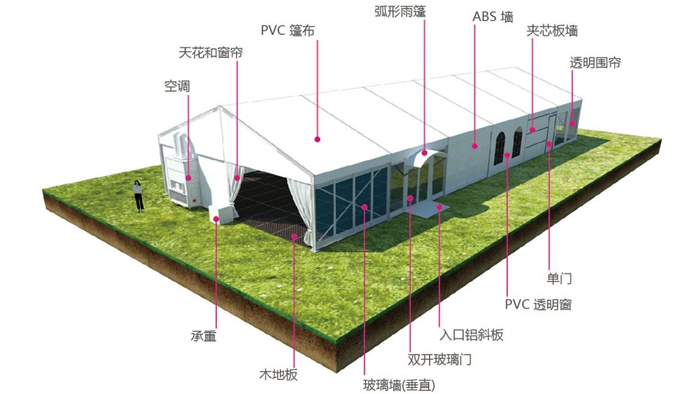 S小型篷房.jpg